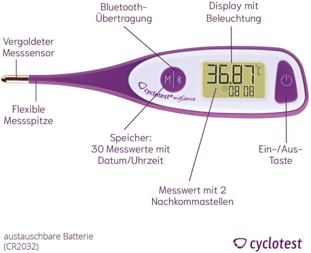 Bezeichnung Cyclotest mySense